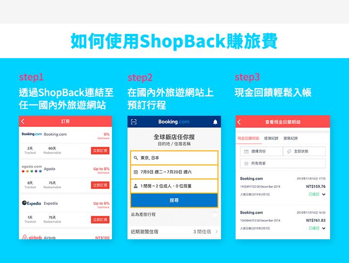 如何使用ShopBack賺旅費